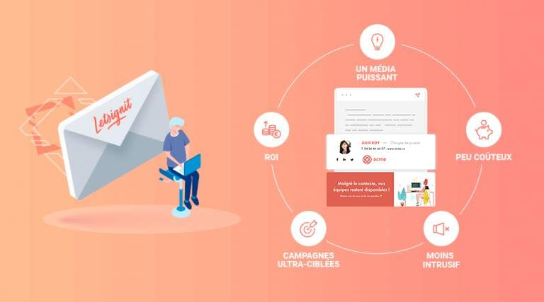 Infographie Email - signatures mail